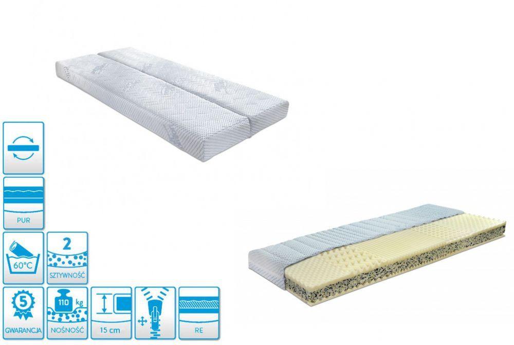 Materac Do łóżka Duo 180x200